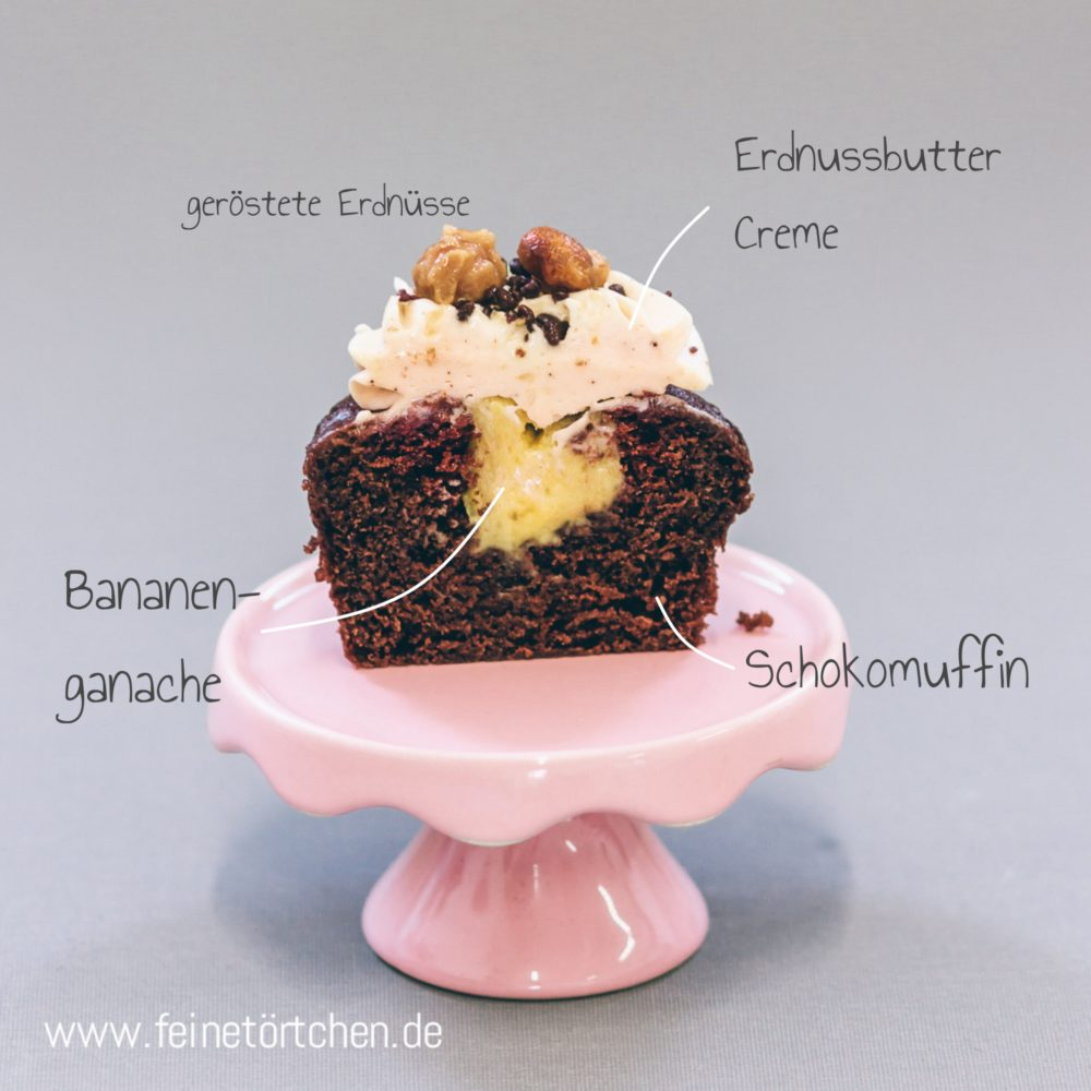 Mademoiselle Cupcake Magdeburg Muffin Jackie Orgasmus Banane Erdnussbutter Erdnuss