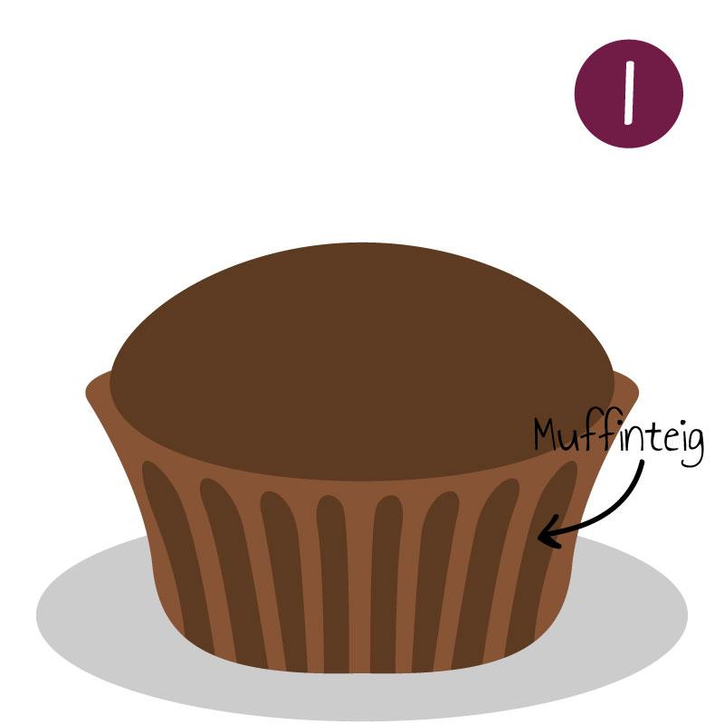 DIY Cupcake backen Schokomuffin Vanille Muffin Zitrone Mademoiselle Cupcake Magdeburg