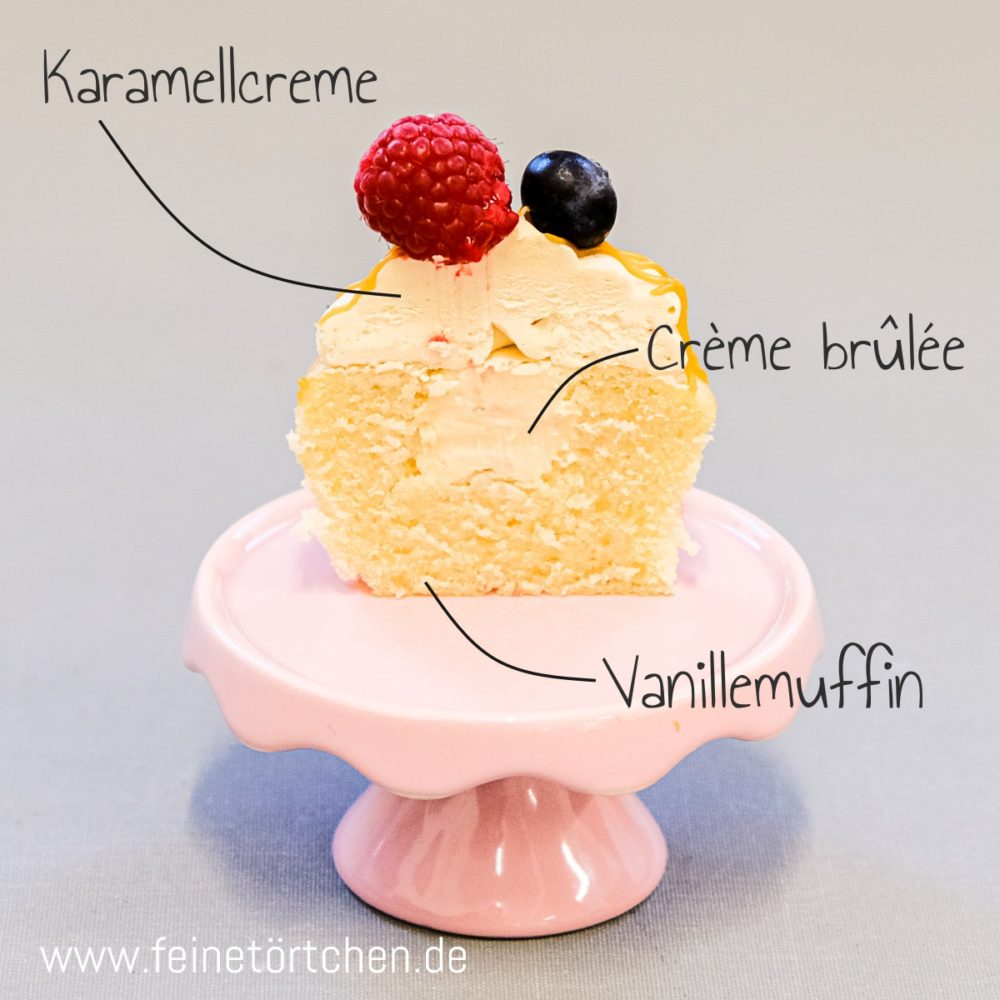 Carmen Brûlée Crem brulee Cupcake Mademoiselle Cupcake